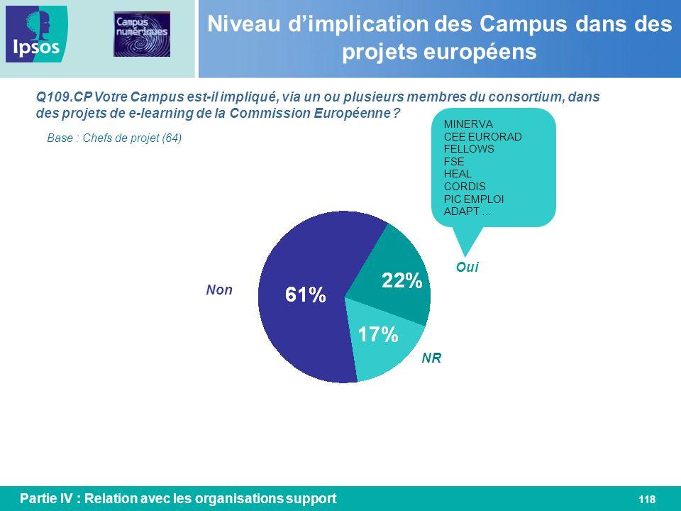 118 Niveau dimplication des Campus dans des projets européens Q109.CP Votre Campus est-il impliqué, via un ou plusieurs membres du consortium, dans de