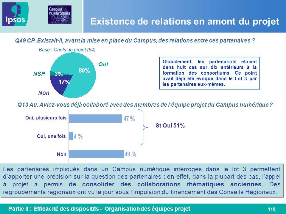 119 Existence de relations en amont du projet Q49 CP. Existait-il, avant la mise en place du Campus, des relations entre ces partenaires ? Base : Chef
