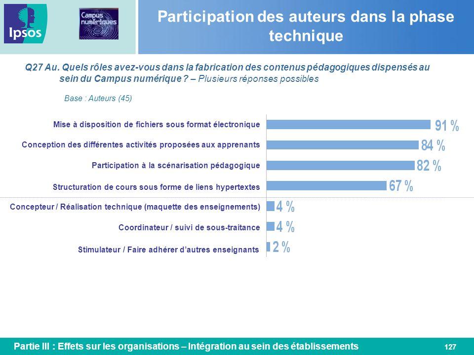 127 Participation des auteurs dans la phase technique Q27 Au. Quels rôles avez-vous dans la fabrication des contenus pédagogiques dispensés au sein du