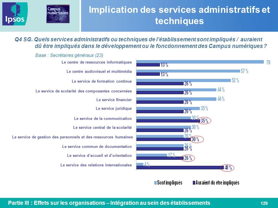 129 Implication des services administratifs et techniques Q4 SG. Quels services administratifs ou techniques de létablissement sont impliqués / auraie