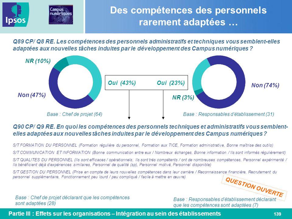 139 Des compétences des personnels rarement adaptées … Q89 CP/ Q8 RE. Les compétences des personnels administratifs et techniques vous semblent-elles