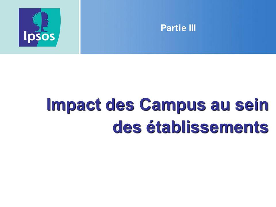 Impact des Campus au sein des établissements Partie III