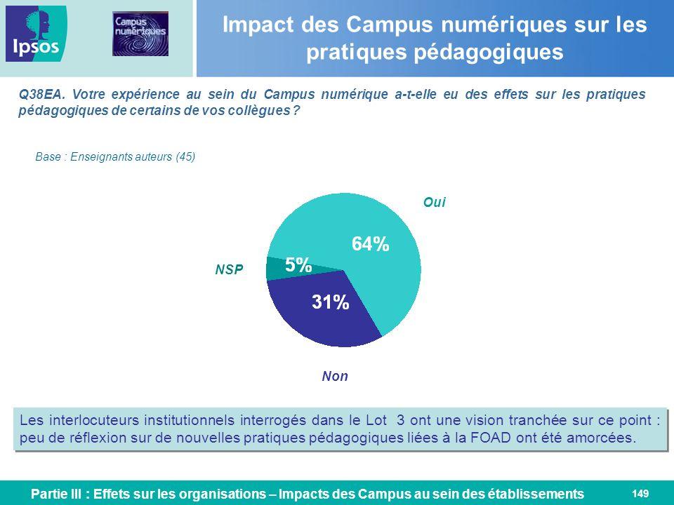 149 Q38EA. Votre expérience au sein du Campus numérique a-t-elle eu des effets sur les pratiques pédagogiques de certains de vos collègues ? Impact de