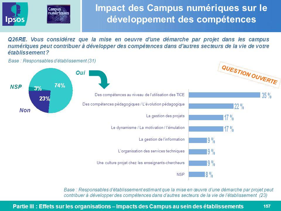 157 Q26RE. Vous considérez que la mise en oeuvre d'une démarche par projet dans les campus numériques peut contribuer à développer des compétences dan