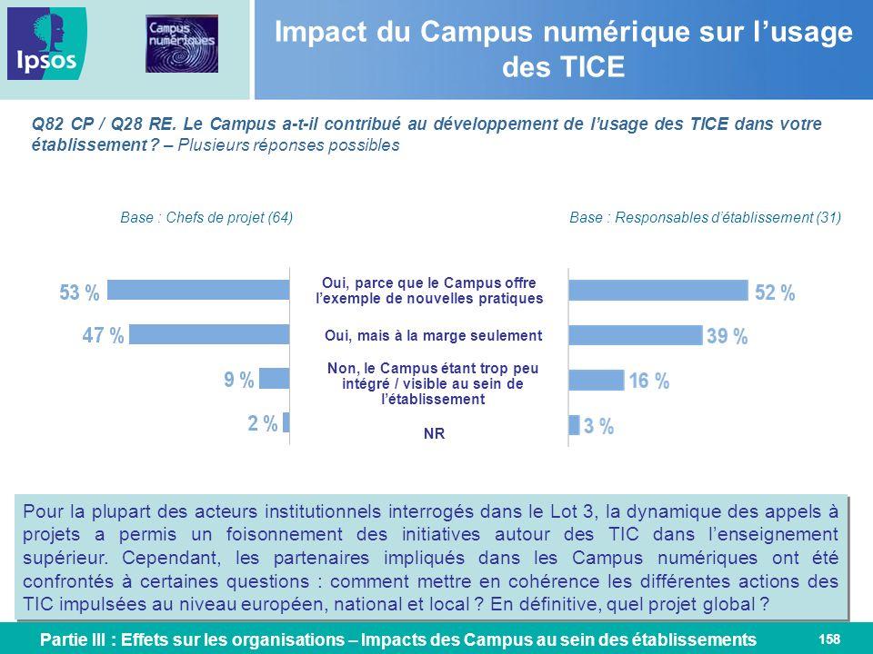 158 Q82 CP / Q28 RE. Le Campus a-t-il contribué au développement de lusage des TICE dans votre établissement ? – Plusieurs réponses possibles Impact d