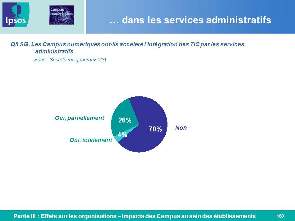 160 Q8 SG. Les Campus numériques ont-ils accéléré lintégration des TIC par les services administratifs … dans les services administratifs Base : Secré