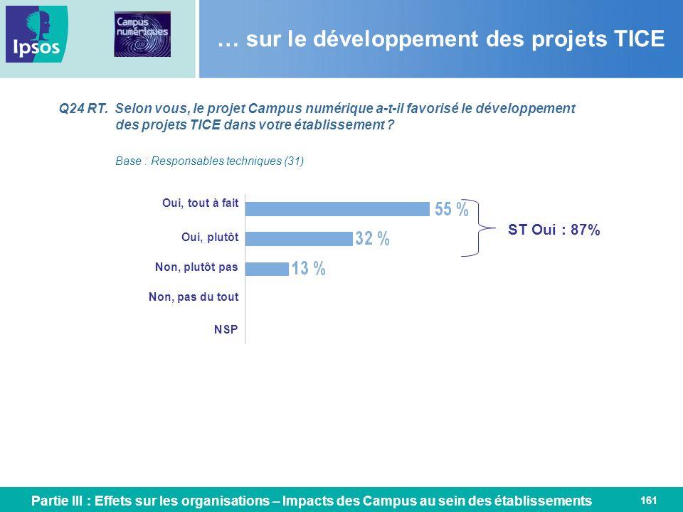 161 … sur le développement des projets TICE Q24 RT. Selon vous, le projet Campus numérique a-t-il favorisé le développement des projets TICE dans votr