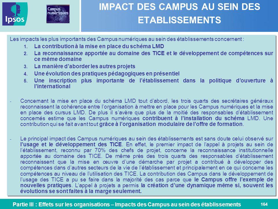164 IMPACT DES CAMPUS AU SEIN DES ETABLISSEMENTS Les impacts les plus importants des Campus numériques au sein des établissements concernent : 1. La c