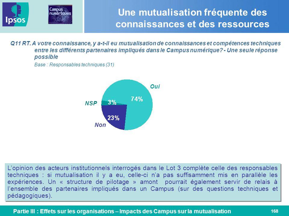 168 Une mutualisation fréquente des connaissances et des ressources Q11 RT. A votre connaissance, y a-t-il eu mutualisation de connaissances et compét
