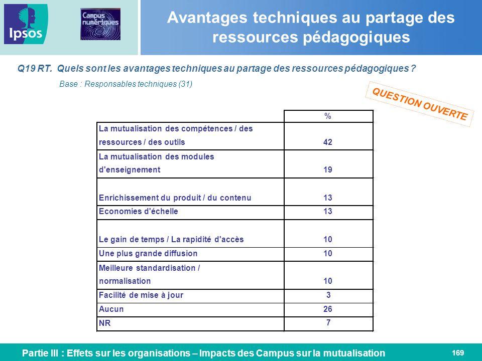 169 Avantages techniques au partage des ressources pédagogiques Q19 RT. Quels sont les avantages techniques au partage des ressources pédagogiques ? B