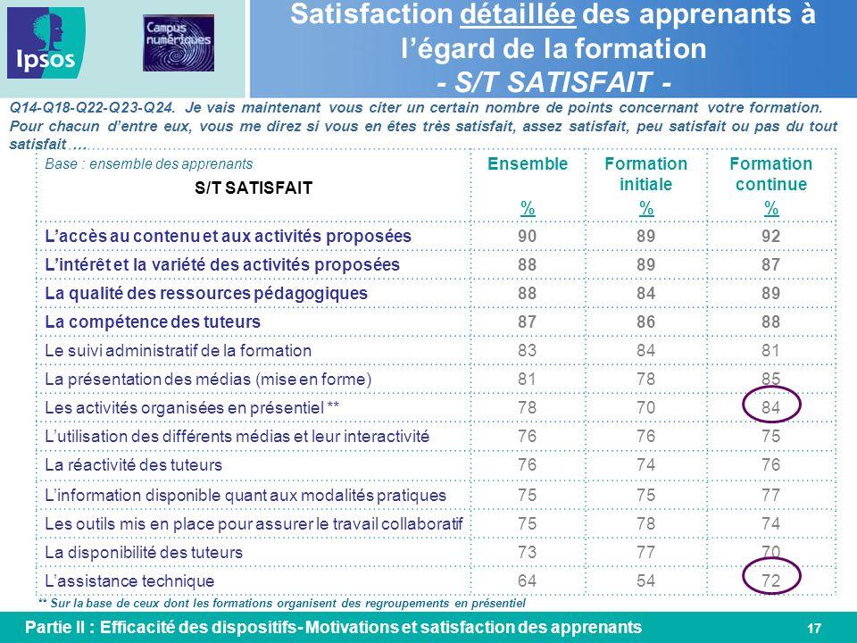 17 Satisfaction détaillée des apprenants à légard de la formation - S/T SATISFAIT - Q14-Q18-Q22-Q23-Q24. Je vais maintenant vous citer un certain nomb