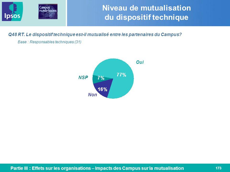 173 Niveau de mutualisation du dispositif technique Q48 RT. Le dispositif technique est-il mutualisé entre les partenaires du Campus? Oui Non NSP Base