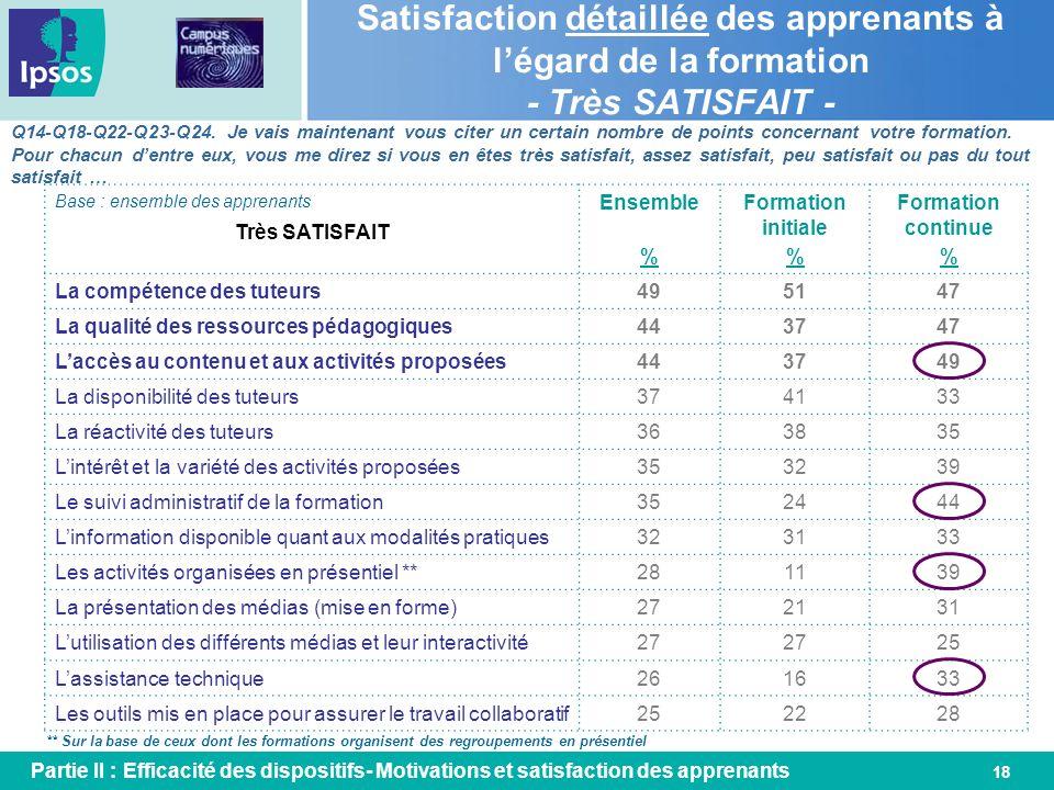 18 Satisfaction détaillée des apprenants à légard de la formation - Très SATISFAIT - Très SATISFAIT Ensemble % Formation initiale % Formation continue