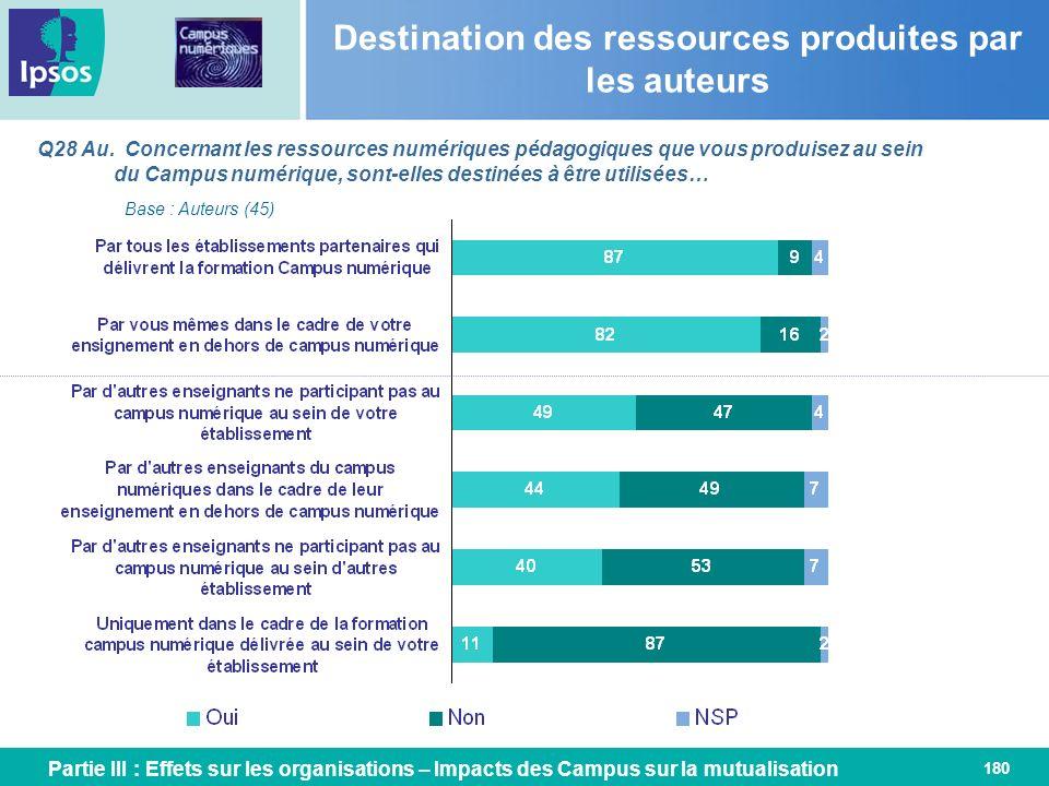 180 Destination des ressources produites par les auteurs Q28 Au. Concernant les ressources numériques pédagogiques que vous produisez au sein du Campu