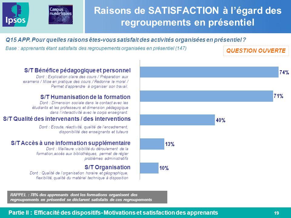 19 Raisons de SATISFACTION à légard des regroupements en présentiel Q15 APP. Pour quelles raisons êtes-vous satisfait des activités organisées en prés