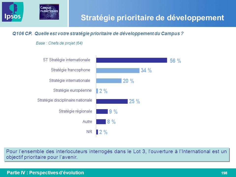 198 Stratégie prioritaire de développement Q106 CP. Quelle est votre stratégie prioritaire de développement du Campus ? ST Stratégie internationale St