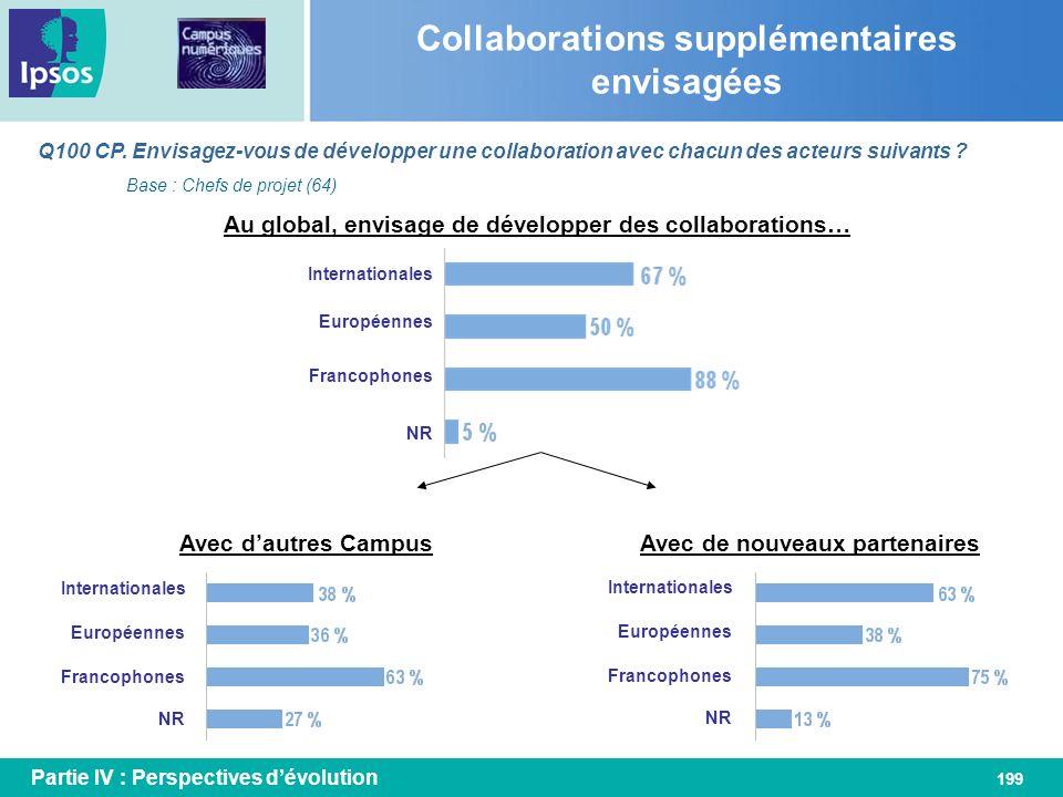 199 Collaborations supplémentaires envisagées Q100 CP. Envisagez-vous de développer une collaboration avec chacun des acteurs suivants ? Base : Chefs