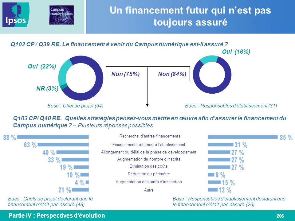 206 Un financement futur qui nest pas toujours assuré Base : Chef de projet (64) Oui (22%) Non (75%) Base : Responsables détablissement (31) Oui (16%)