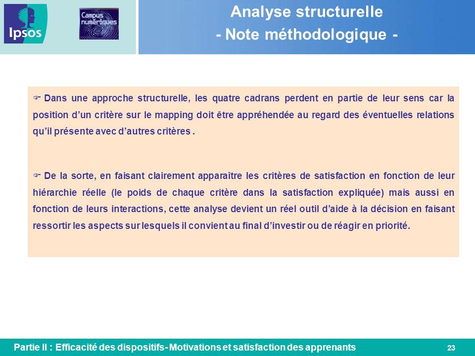 23 Analyse structurelle - Note méthodologique - Dans une approche structurelle, les quatre cadrans perdent en partie de leur sens car la position dun