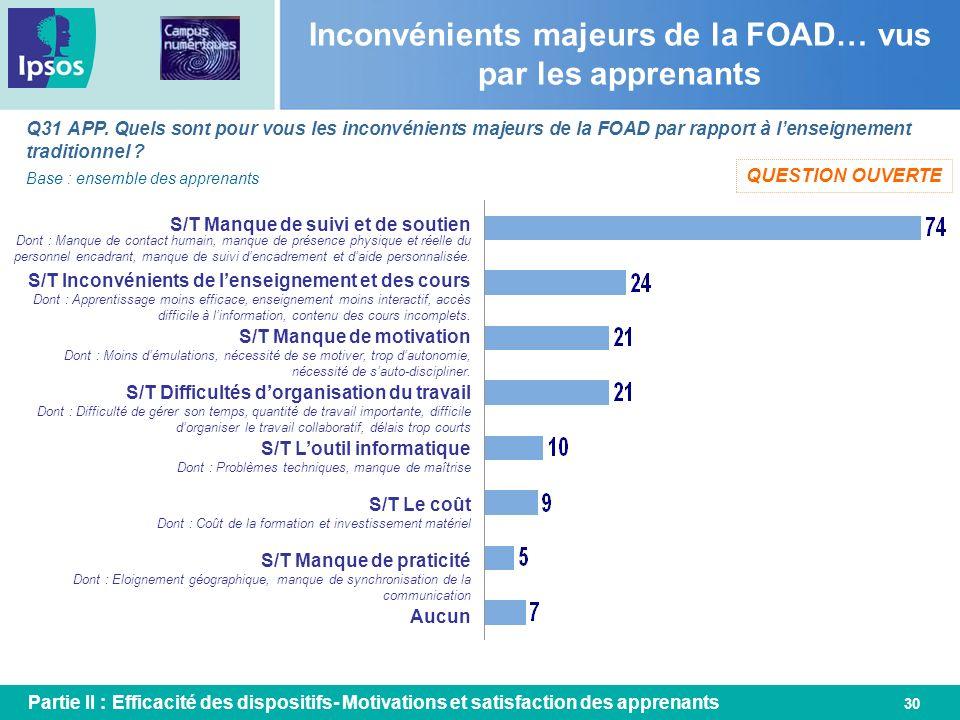30 Inconvénients majeurs de la FOAD… vus par les apprenants Q31 APP. Quels sont pour vous les inconvénients majeurs de la FOAD par rapport à lenseigne