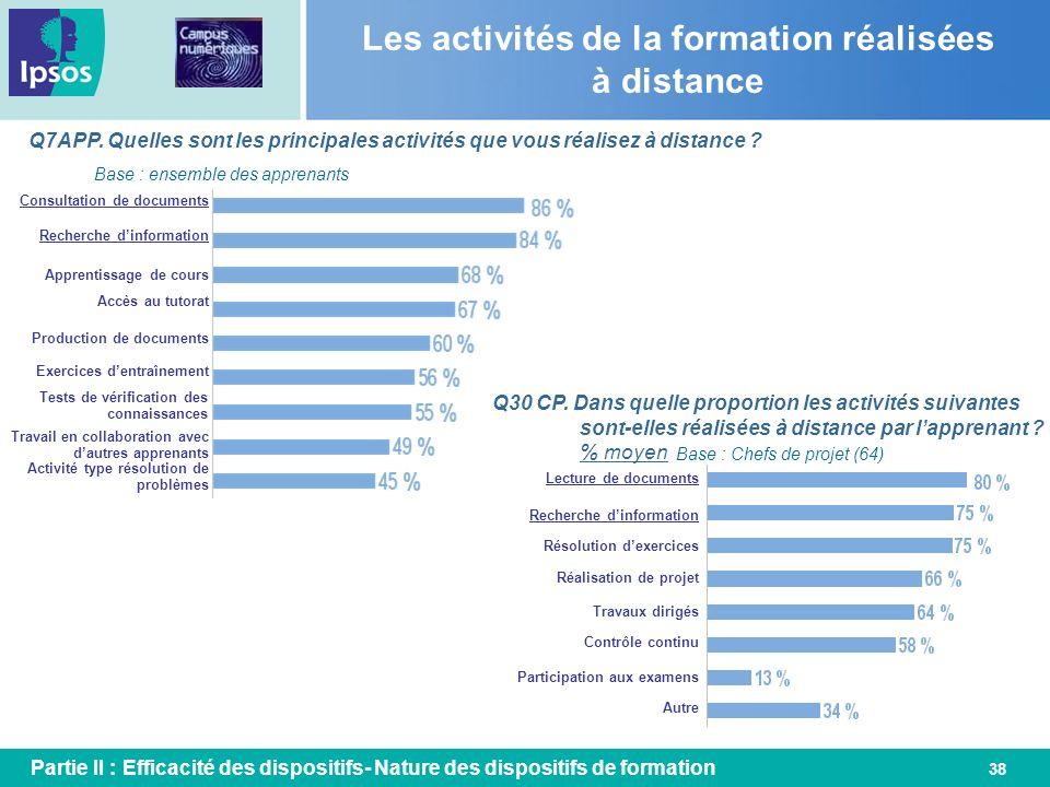 38 Les activités de la formation réalisées à distance Q7APP. Quelles sont les principales activités que vous réalisez à distance ? Base : ensemble des