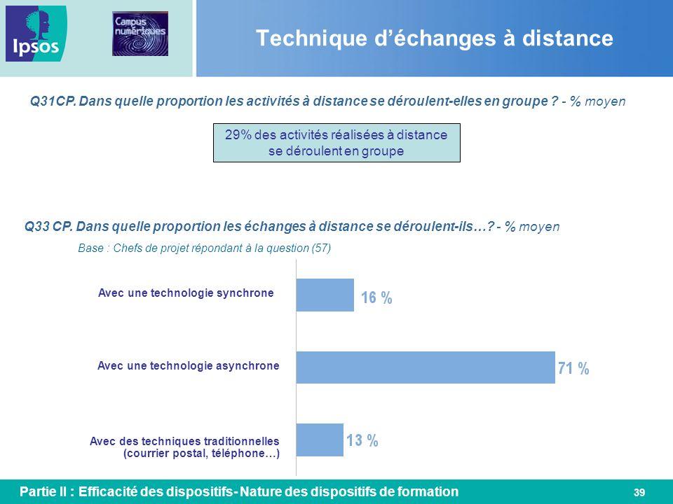 39 Q33 CP. Dans quelle proportion les échanges à distance se déroulent-ils…? - % moyen Technique déchanges à distance Base : Chefs de projet répondant