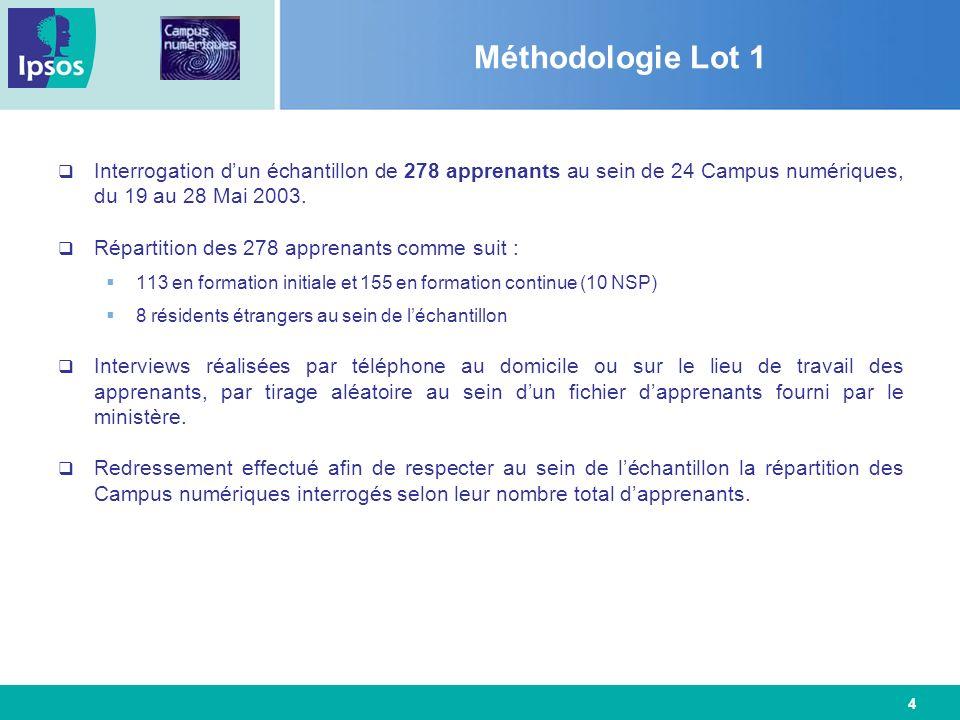 4 Méthodologie Lot 1 Interrogation dun échantillon de 278 apprenants au sein de 24 Campus numériques, du 19 au 28 Mai 2003. Répartition des 278 appren
