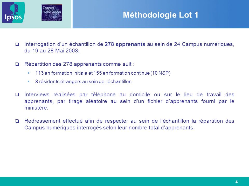 175 Satisfaction à légard des organisation inter-universitaires Q66 CP.