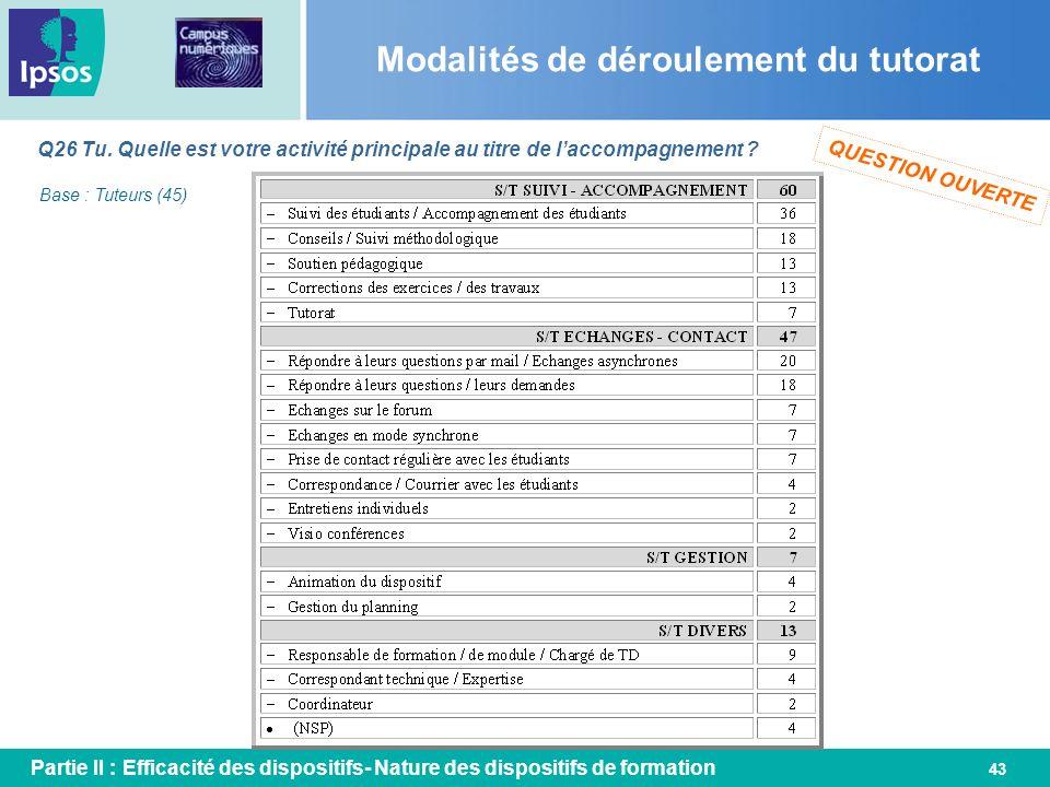 43 Q26 Tu. Quelle est votre activité principale au titre de laccompagnement ? Modalités de déroulement du tutorat Base : Tuteurs (45) QUESTION OUVERTE
