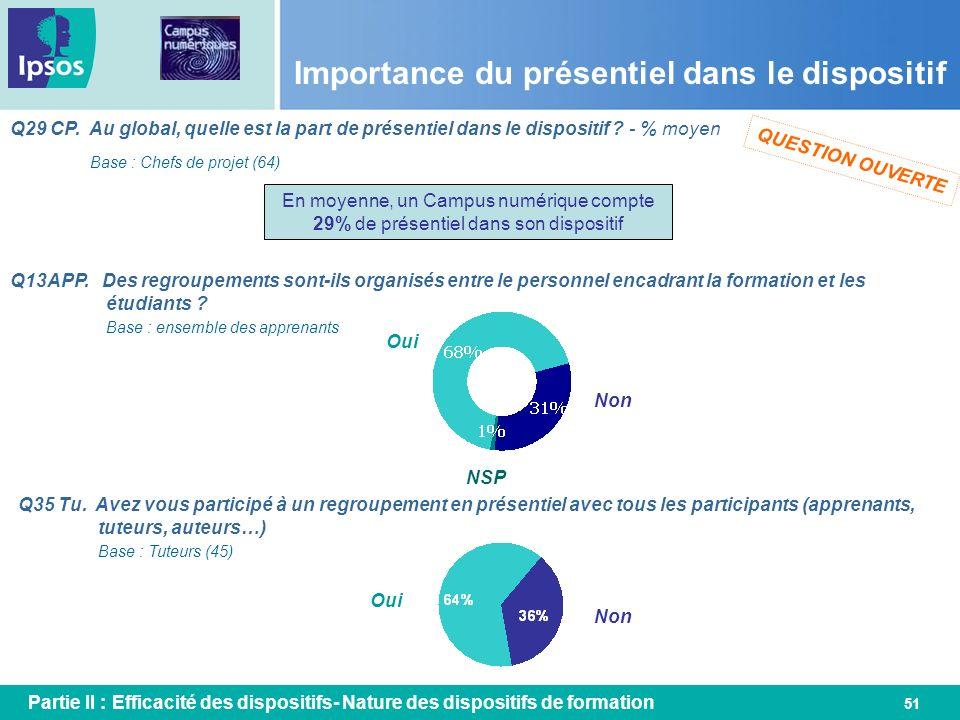51 Importance du présentiel dans le dispositif Q29 CP. Au global, quelle est la part de présentiel dans le dispositif ? - % moyen Base : Chefs de proj