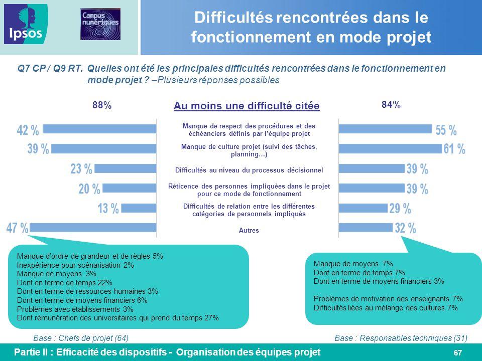 67 Difficultés rencontrées dans le fonctionnement en mode projet Q7 CP / Q9 RT. Quelles ont été les principales difficultés rencontrées dans le foncti
