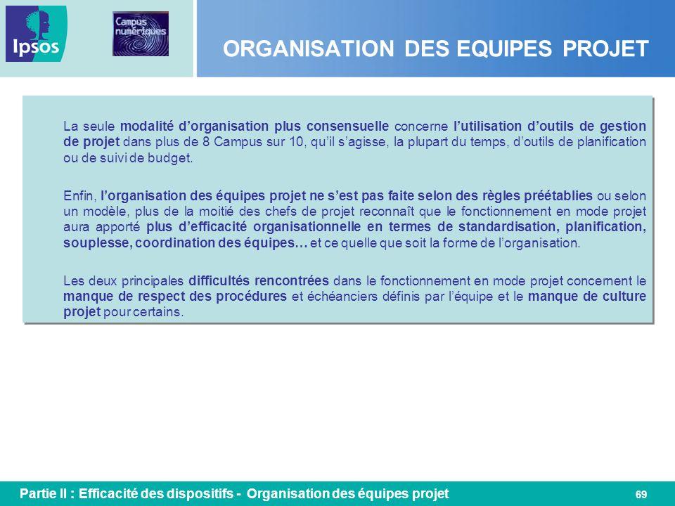 69 ORGANISATION DES EQUIPES PROJET La seule modalité dorganisation plus consensuelle concerne lutilisation doutils de gestion de projet dans plus de 8