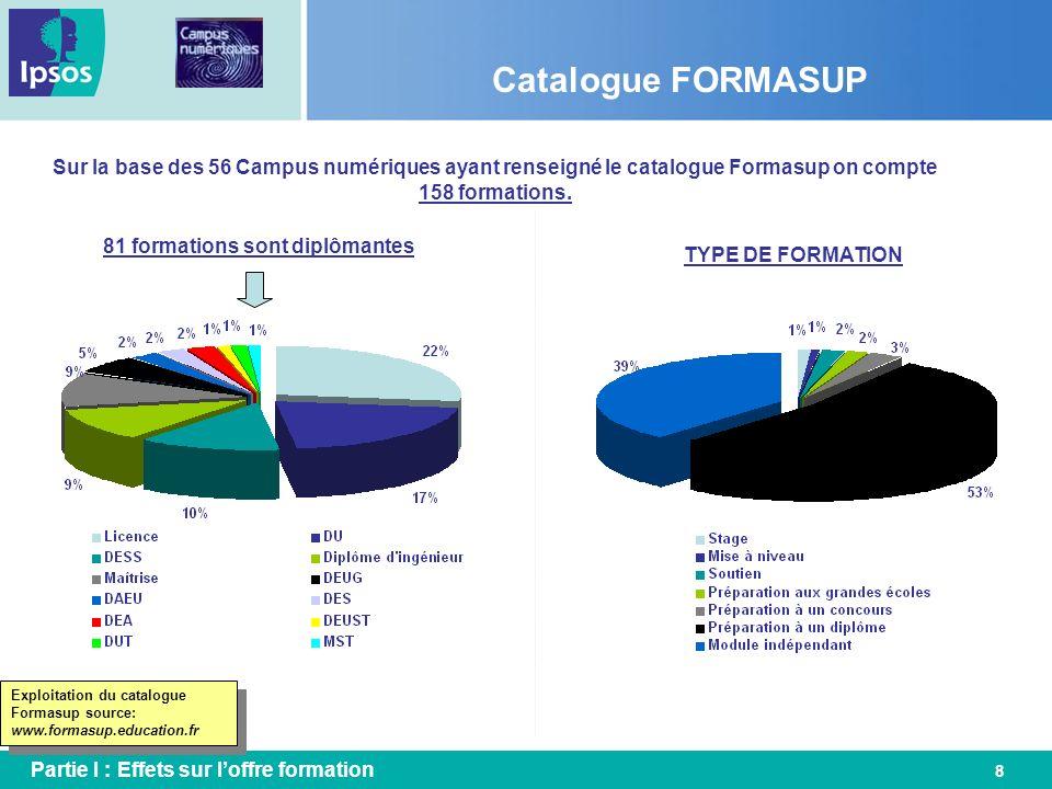 8 Catalogue FORMASUP Partie I : Effets sur loffre formation Exploitation du catalogue Formasup source: www.formasup.education.fr Sur la base des 56 Ca