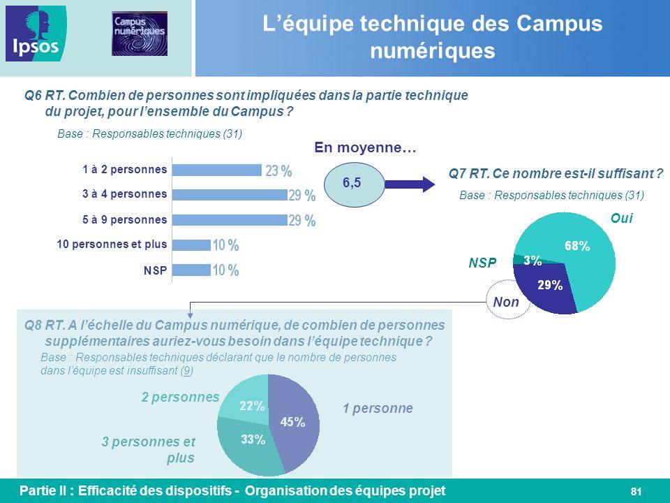 81 Léquipe technique des Campus numériques Q6 RT. Combien de personnes sont impliquées dans la partie technique du projet, pour lensemble du Campus ?