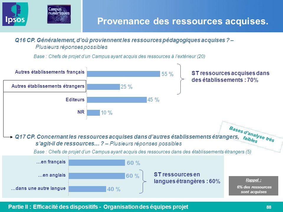 88 Provenance des ressources acquises. Q16 CP. Généralement, doù proviennent les ressources pédagogiques acquises ? – Plusieurs réponses possibles Bas