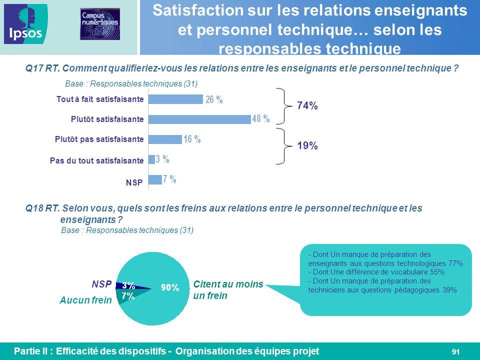 91 Satisfaction sur les relations enseignants et personnel technique… selon les responsables technique Q17 RT. Comment qualifieriez-vous les relations