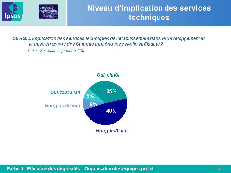 93 Niveau dimplication des services techniques Q6 SG. Limplication des services techniques de létablissement dans le développement et la mise en œuvre