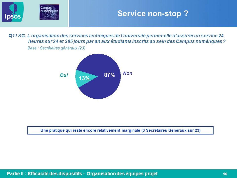 96 Q11 SG. Lorganisation des services techniques de luniversité permet-elle dassurer un service 24 heures sur 24 et 365 jours par an aux étudiants ins