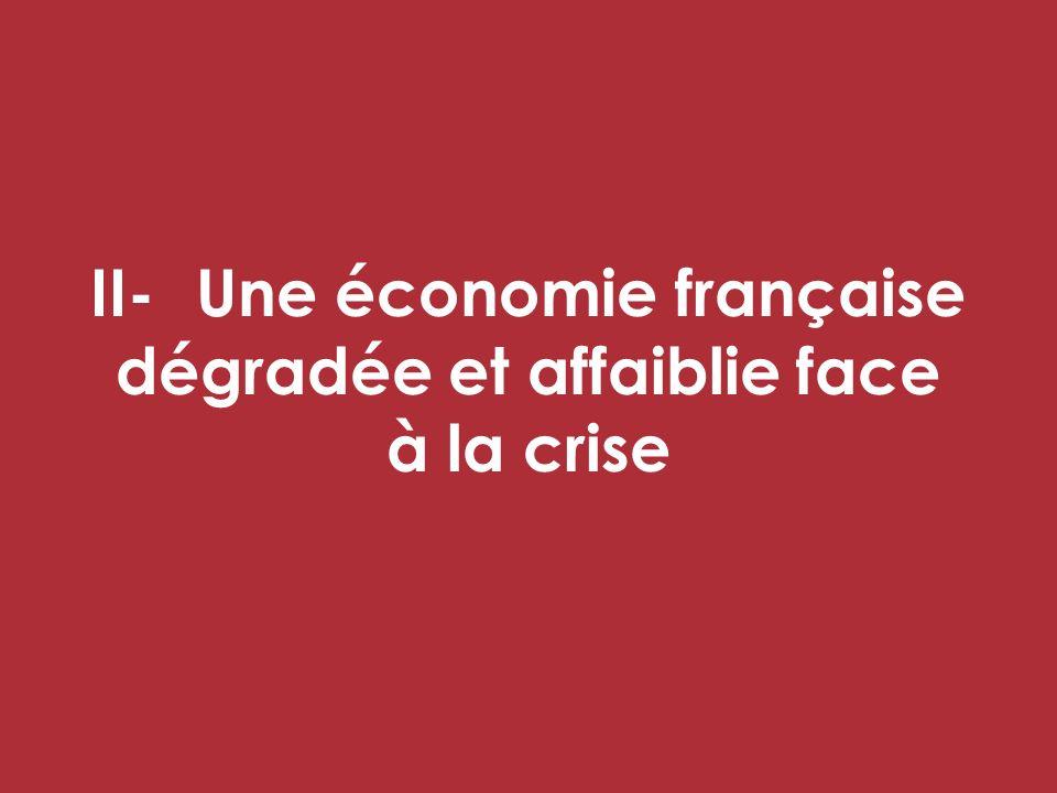 II-Une économie française dégradée et affaiblie face à la crise