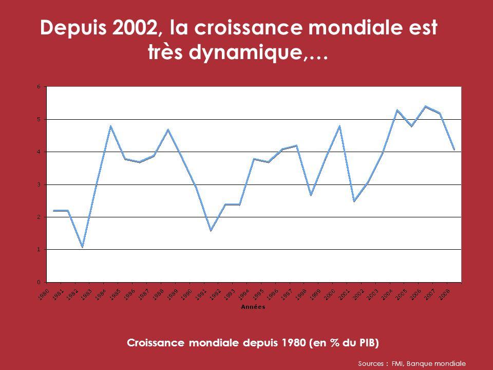 Depuis 2002, la croissance mondiale est très dynamique,… Sources : FMI, Banque mondiale Croissance mondiale depuis 1980 (en % du PIB)