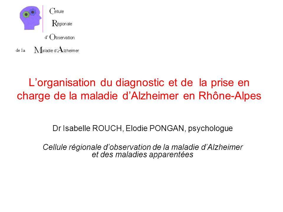 Lorganisation du diagnostic et de la prise en charge de la maladie dAlzheimer en Rhône-Alpes Dr Isabelle ROUCH, Elodie PONGAN, psychologue Cellule rég