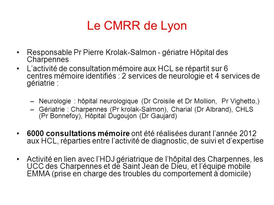 Le CMRR de Lyon Responsable Pr Pierre Krolak-Salmon - gériatre Hôpital des Charpennes Lactivité de consultation mémoire aux HCL se répartit sur 6 cent