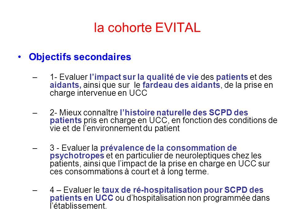 la cohorte EVITAL Objectifs secondaires –1- Evaluer limpact sur la qualité de vie des patients et des aidants, ainsi que sur le fardeau des aidants, d