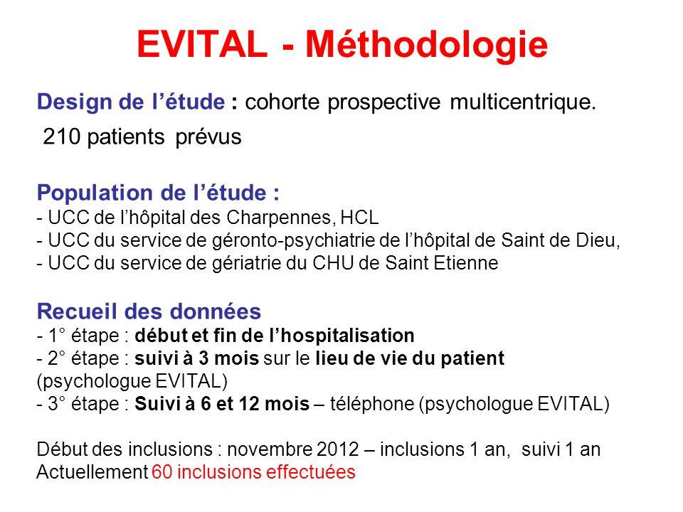 EVITAL - Méthodologie Design de létude : cohorte prospective multicentrique. 210 patients prévus Population de létude : - UCC de lhôpital des Charpenn