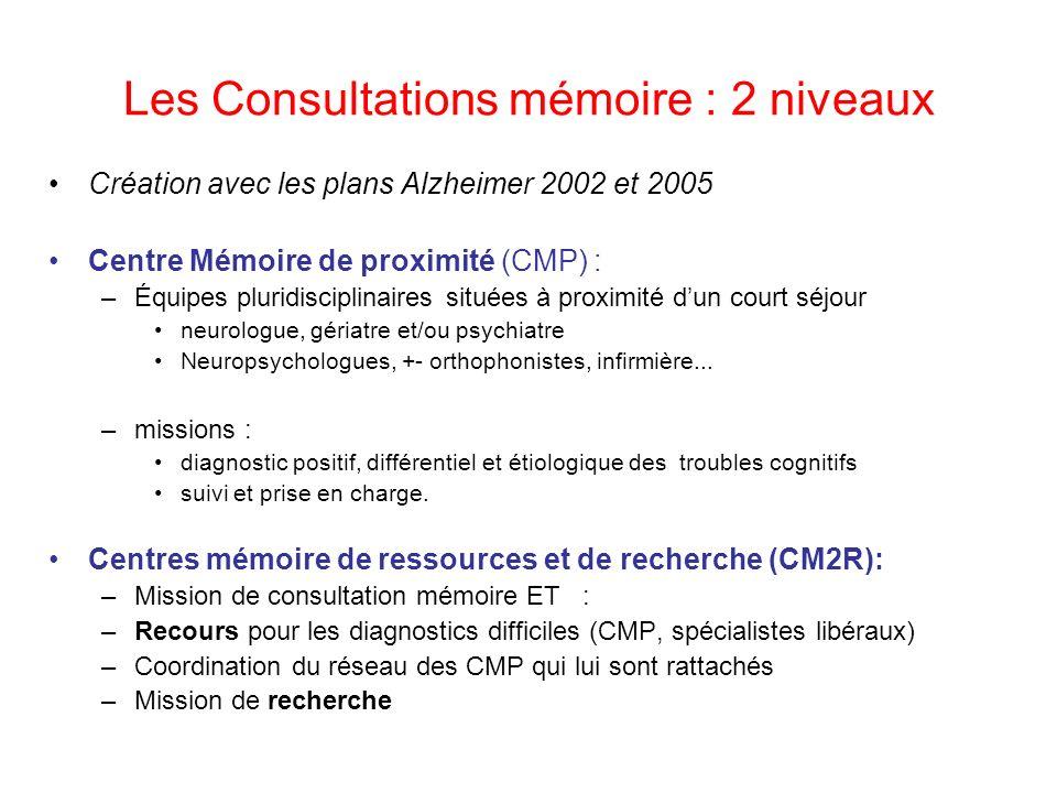Les Consultations mémoire : 2 niveaux Création avec les plans Alzheimer 2002 et 2005 Centre Mémoire de proximité (CMP) : –Équipes pluridisciplinaires