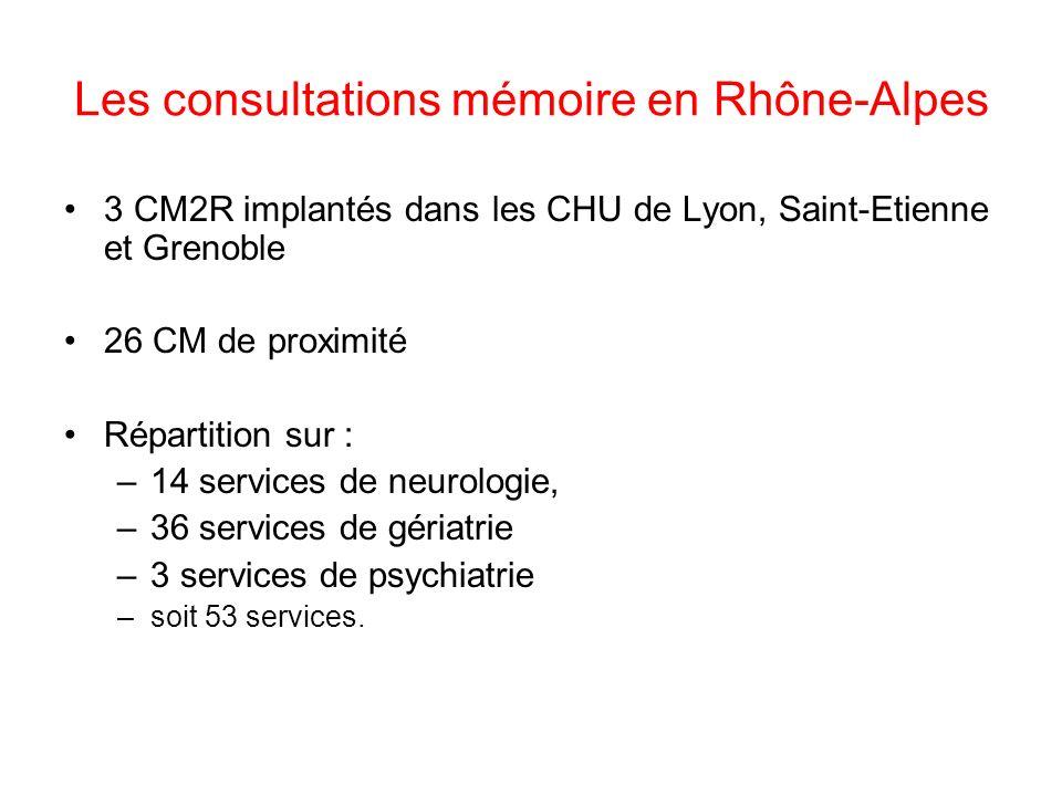 Les consultations mémoire en Rhône-Alpes 3 CM2R implantés dans les CHU de Lyon, Saint-Etienne et Grenoble 26 CM de proximité Répartition sur : –14 ser