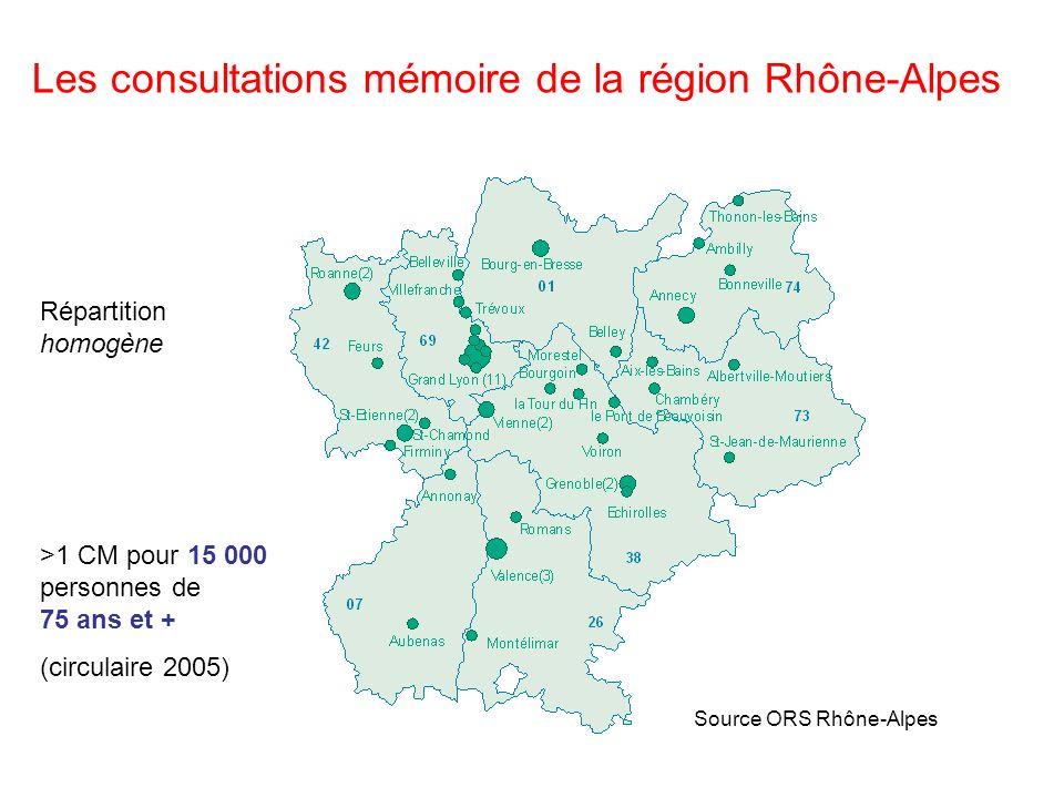 Les consultations mémoire de la région Rhône-Alpes Source ORS Rhône-Alpes Répartition homogène >1 CM pour 15 000 personnes de 75 ans et + (circulaire