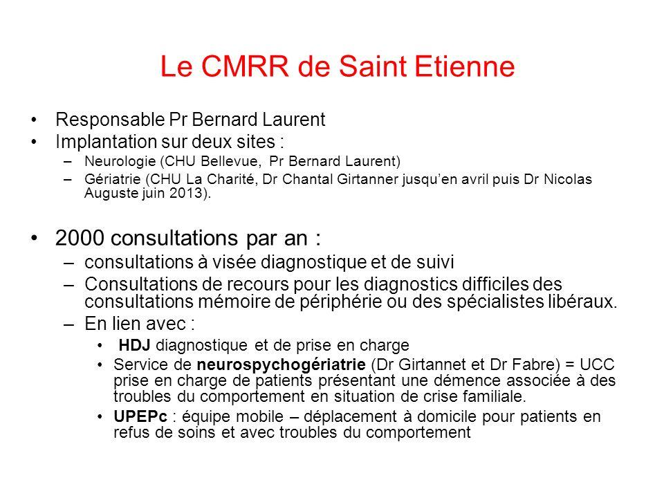 Le CMRR de Saint Etienne Responsable Pr Bernard Laurent Implantation sur deux sites : –Neurologie (CHU Bellevue, Pr Bernard Laurent) –Gériatrie (CHU L
