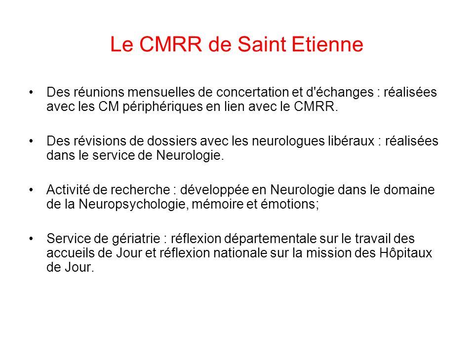 Le CMRR de Saint Etienne Des réunions mensuelles de concertation et d'échanges : réalisées avec les CM périphériques en lien avec le CMRR. Des révisio