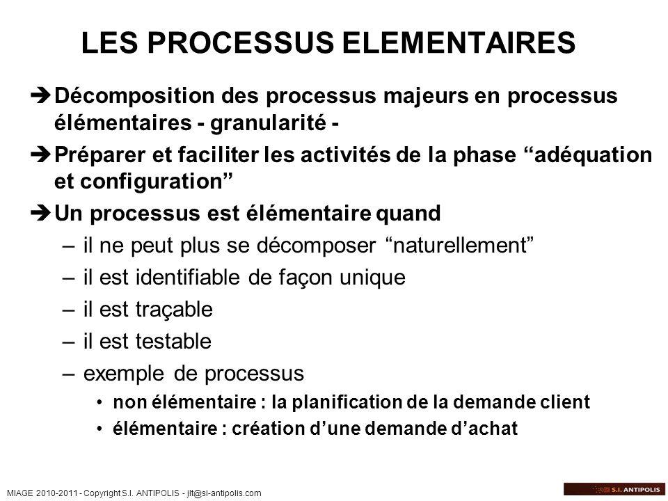 MIAGE 2010-2011 - Copyright S.I. ANTIPOLIS - jlt@si-antipolis.com LES PROCESSUS ELEMENTAIRES Décomposition des processus majeurs en processus élémenta